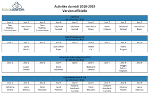 Activites_midi1